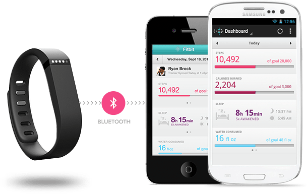L'application Fitbit sur Smartphone