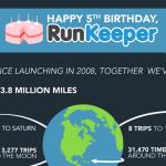 5 années de #Runkeeper en chiffres… [infographie] – #quantifiedself