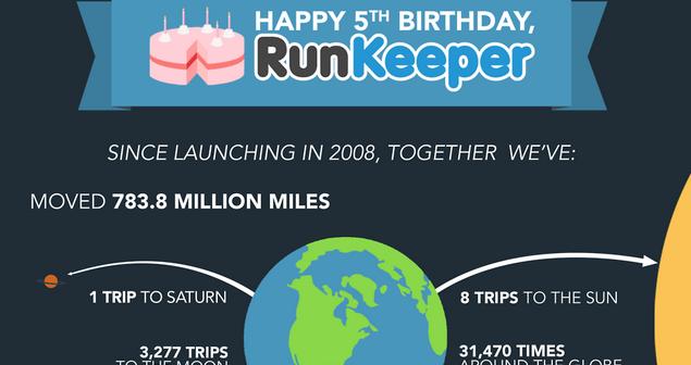 runkeeper-5ans