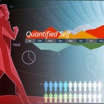 7 raisons de passer au quantified self