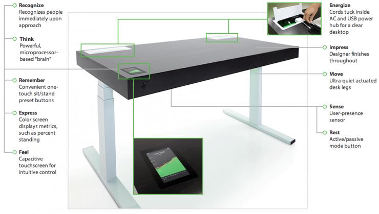 le bureau connect vous ne travaillerez plus jamais comme avant tuttiquanti tout sur le. Black Bedroom Furniture Sets. Home Design Ideas