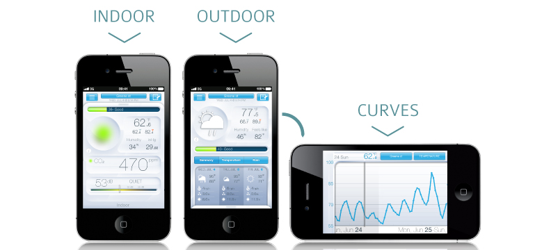 Weather Station_App