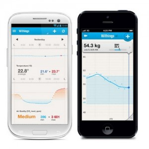 Withings-courbes