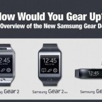 [Infographie] Le comparatif des Gear 2, Gear 2 Neo et Gear Fit de Samsung