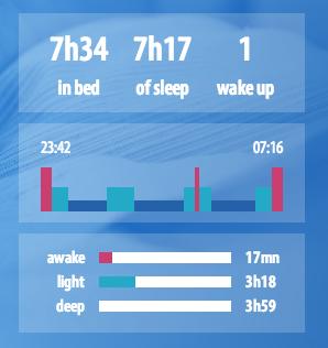 bracelet analyse sommeil